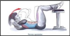 abdominal 3
