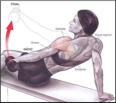 levantamento lateral com corpo inclinado