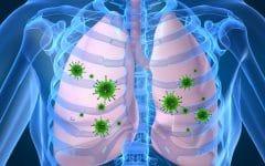 Os 10 Principais Sintomas da Infecção Pulmonar!